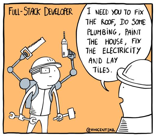 A comic strip depicting, via a construction metaphor, all of the jobs a full stack developer must tackle.